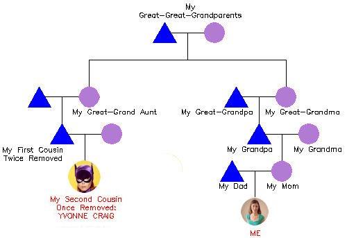 Batgirl_Tree